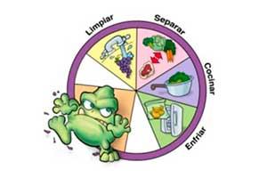 10-Bienestar-&-Salud--Seguridad-Alimentaria-3
